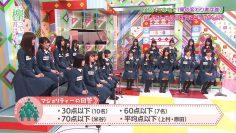 [EP34] Keyakitte, Kakenai?: Silent Minority Answers Part 2 and Self History (Ishimori, Harada) (English Sub)